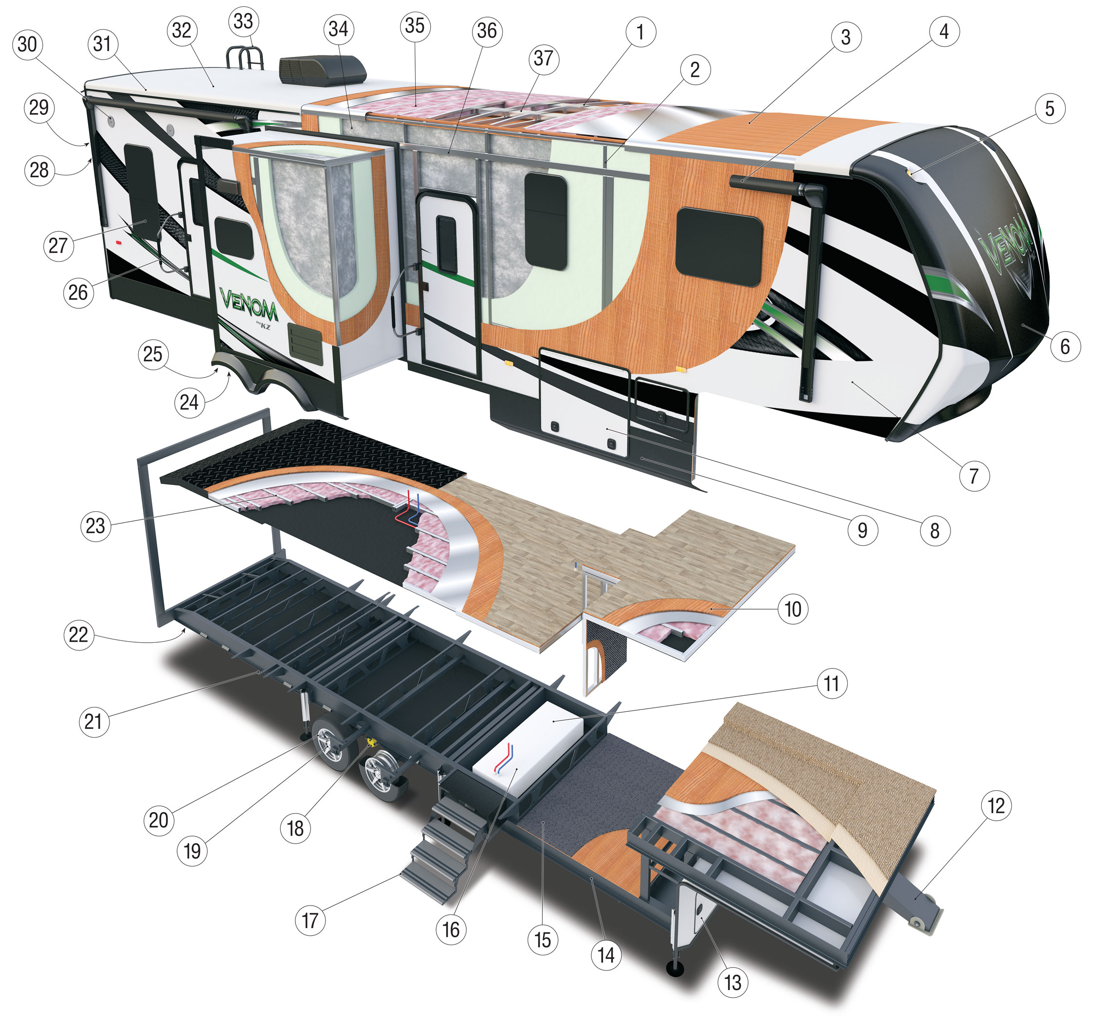 2017 Venom Luxury Fifth Wheel Toy Hauler Features