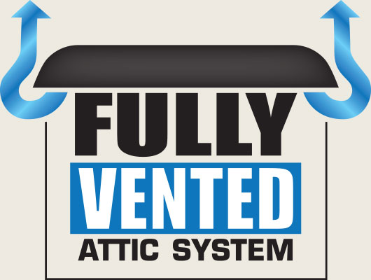 KZ RV Fully Vented Attic System